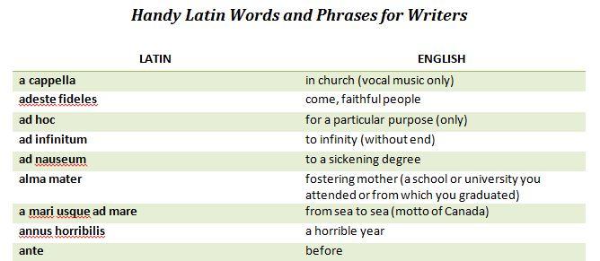 LatinPhrasesImage